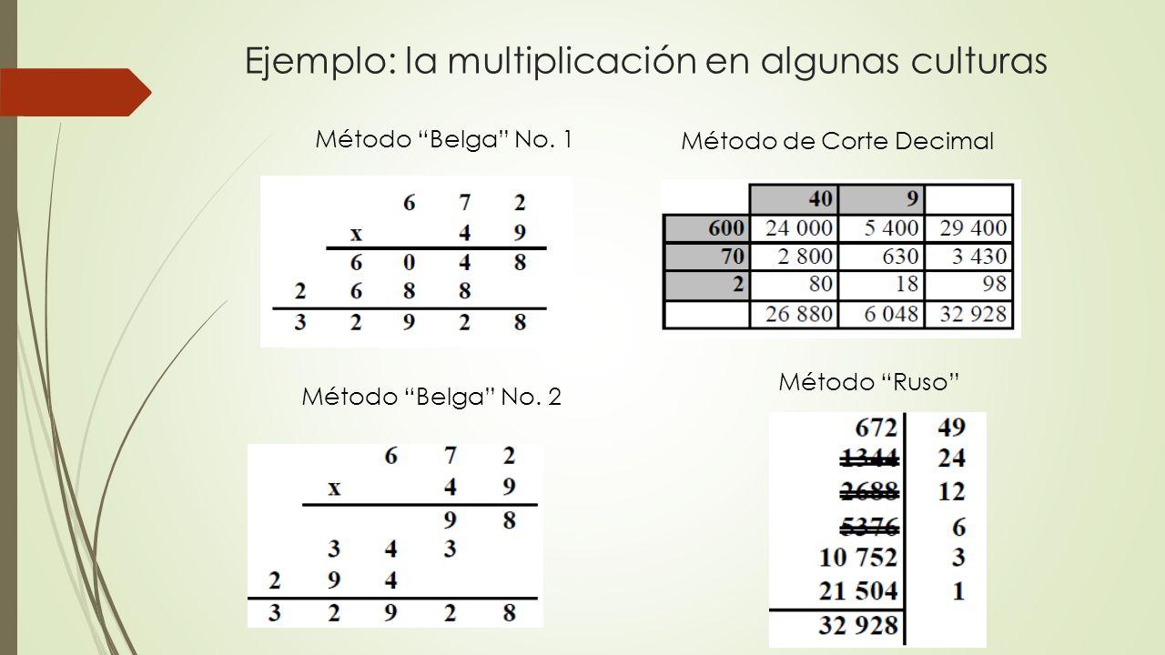 Ejemplo: la multiplicación en algunas culturas Método Belga No. 2 Método Belga No. 1 Método de Corte Decimal Método Ruso