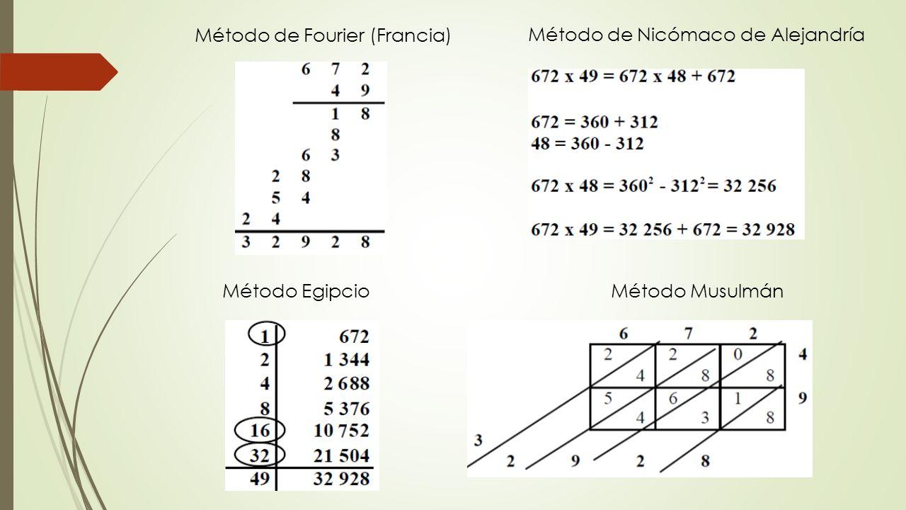 Método de Fourier (Francia) Método de Nicómaco de Alejandría Método EgipcioMétodo Musulmán