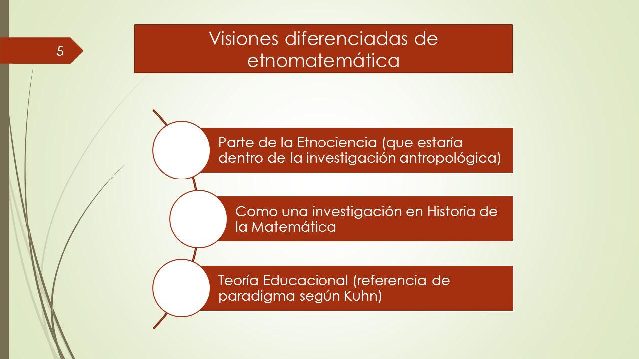 Referencia DAmbrosio, U.(2011). Educação para uma sociedade em transição.