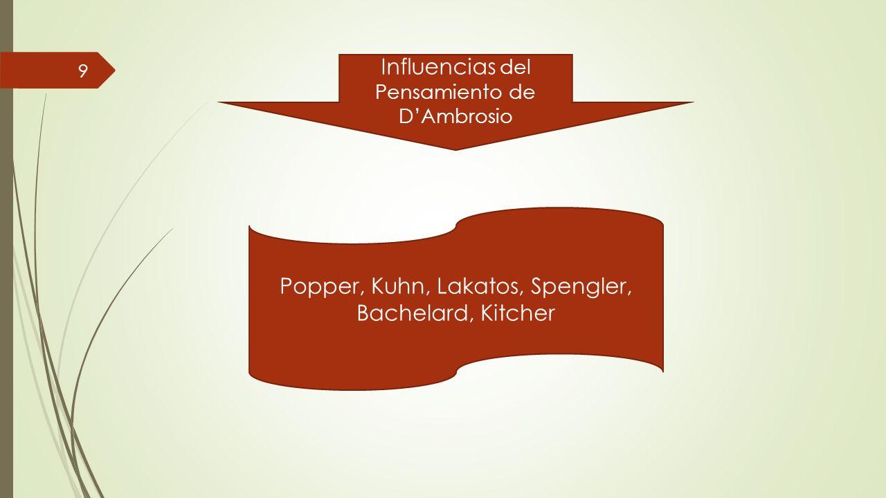 Influencias del Pensamiento de DAmbrosio Popper, Kuhn, Lakatos, Spengler, Bachelard, Kitcher 9