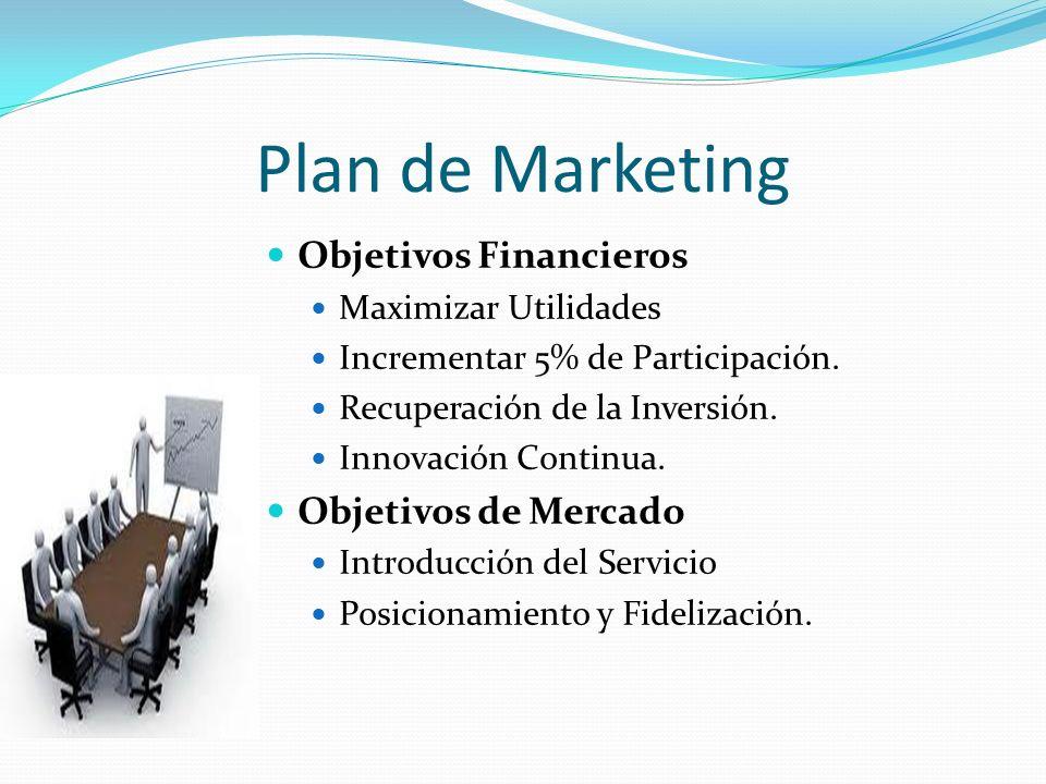 Plan de Marketing Objetivos Financieros Maximizar Utilidades Incrementar 5% de Participación. Recuperación de la Inversión. Innovación Continua. Objet