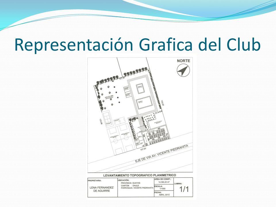 Representación Grafica del Club