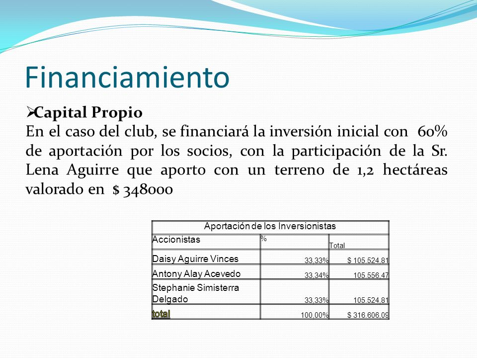 Financiamiento Capital Propio En el caso del club, se financiará la inversión inicial con 60% de aportación por los socios, con la participación de la