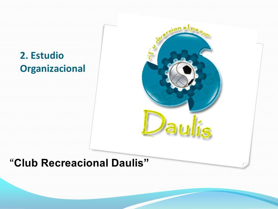 2. Estudio Organizacional Club Recreacional Daulis