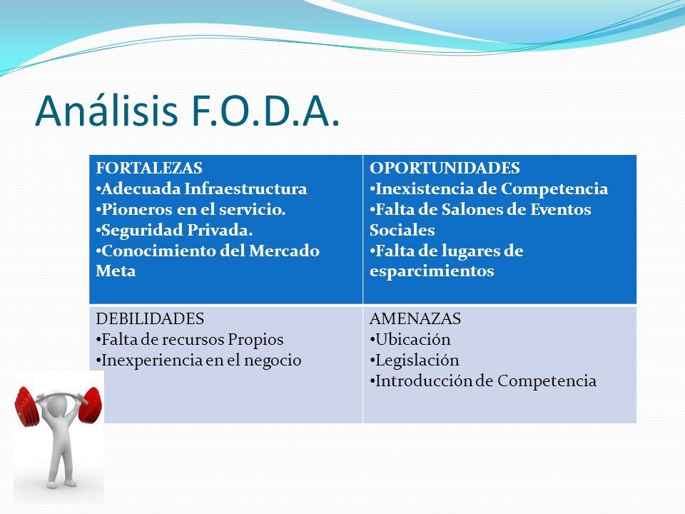 Análisis F.O.D.A. FORTALEZAS Adecuada Infraestructura Pioneros en el servicio. Seguridad Privada. Conocimiento del Mercado Meta OPORTUNIDADES Inexiste