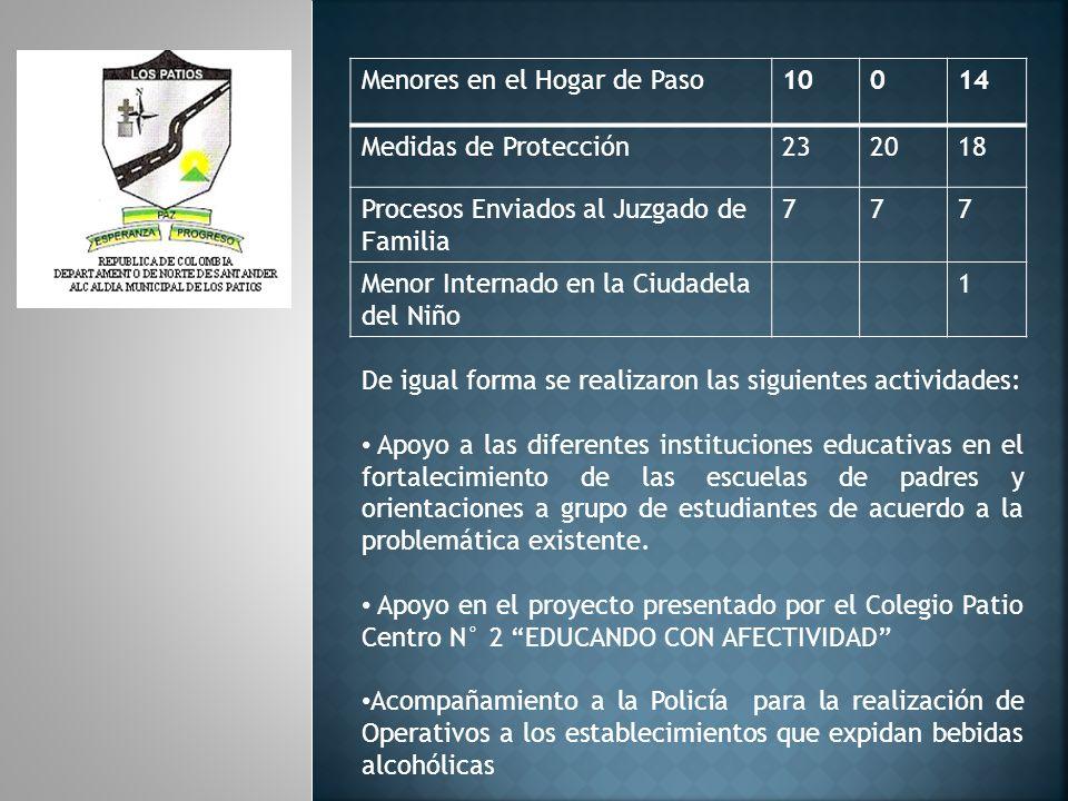 INSPECCION DE POLICIA RURAL