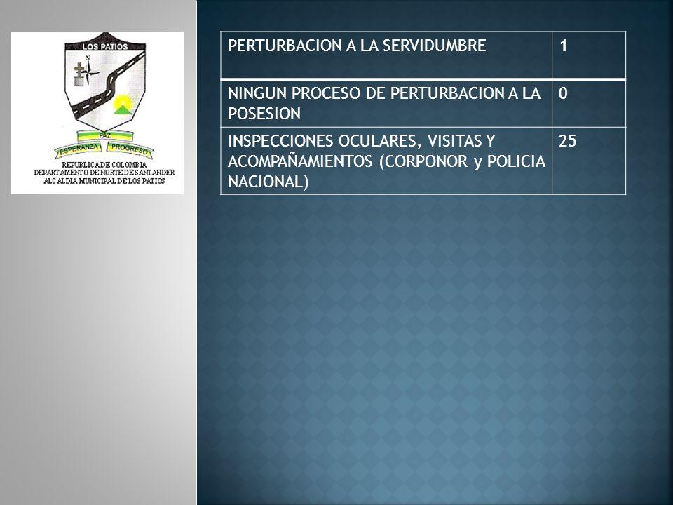INSPECCION DE POLICIA URBANA