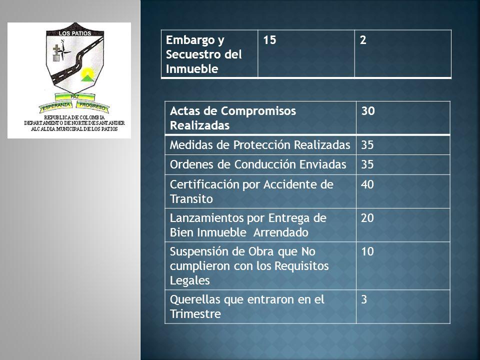 Por Perturbación a la Posesión, lanzamiento por ocupación de hecho 3 Sellamiento y Suspensión de Obra10