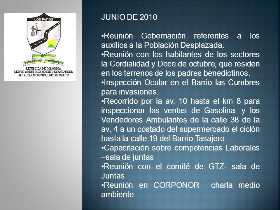 Reunión de Comfanorte referente a Viviendas Taller de Capacitación sobre Proyectos de Inversión Reunión de Plan de Mejoramiento –Mecí Reunión Comité Electoral segunda Vuelta Reunión del Comité GTZ.