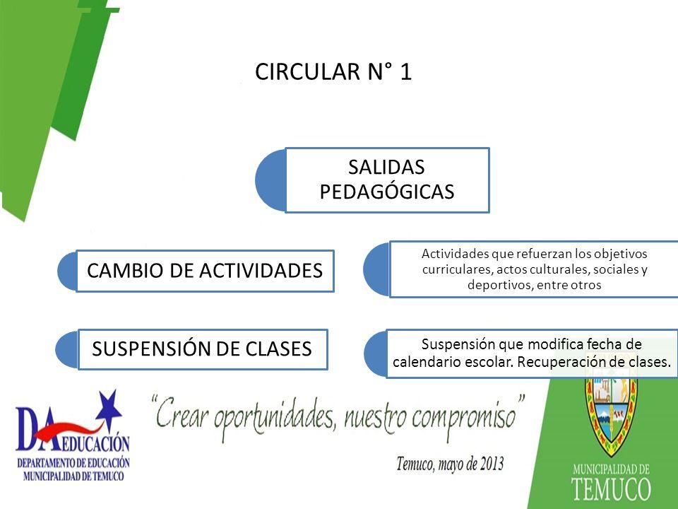 CIRCULAR N° 1 CAMBIO DE ACTIVIDADES SUSPENSIÓN DE CLASES SALIDAS PEDAGÓGICAS Actividades que refuerzan los objetivos curriculares, actos culturales, s
