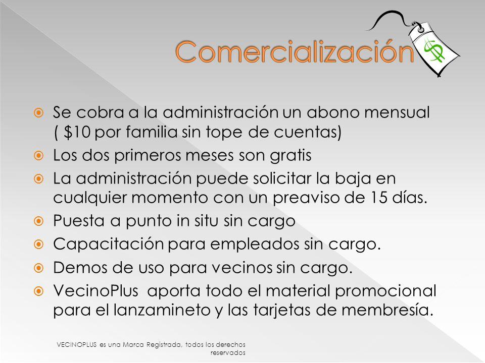 Lic.Hernán Behar Director Comercial hernan@vecinoplus.com Cel.: 15 4180 -7236 Lic.