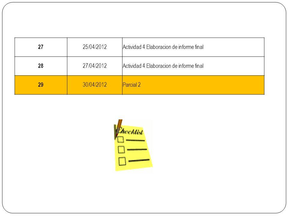 27 25/04/2012Actividad 4:Elaboracion de informe final 28 27/04/2012Actividad 4:Elaboracion de informe final 29 30/04/2012Parcial 2
