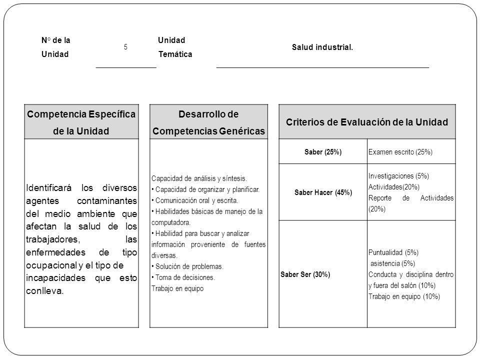 N° de la Unidad 5 Unidad Temática Salud industrial. Competencia Específica de la Unidad Desarrollo de Competencias Genéricas Criterios de Evaluación d