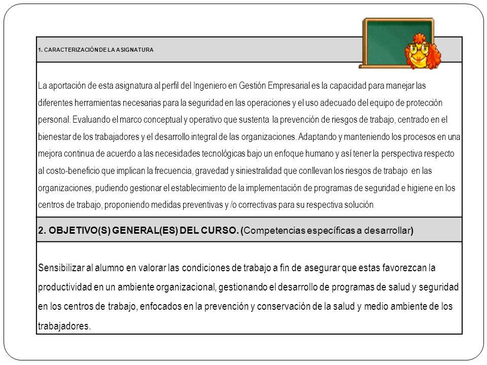No.de Sesión Fecha Tema/Subtema Programada 30 02/05/2012 5.1 Toxicología industrial.