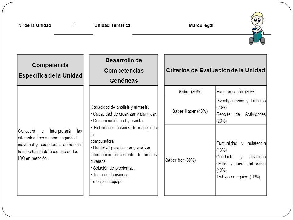 N° de la Unidad 2 Unidad TemáticaMarco legal. Competencia Específica de la Unidad Desarrollo de Competencias Genéricas Criterios de Evaluación de la U