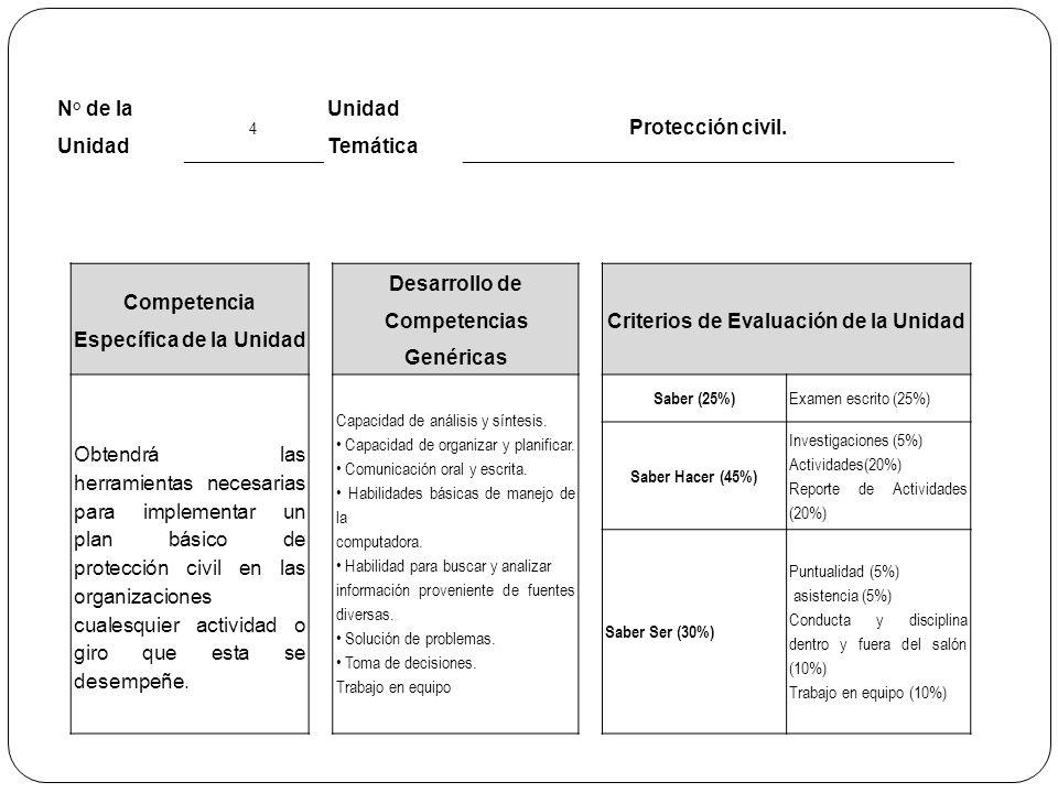 N° de la Unidad 4 Unidad Temática Protección civil. Competencia Específica de la Unidad Desarrollo de Competencias Genéricas Criterios de Evaluación d