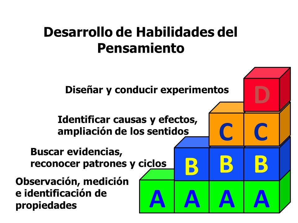 Desarrollo de Habilidades del Pensamiento AAA B B C A B C D Observación, medición e identificación de propiedades Buscar evidencias, reconocer patrone