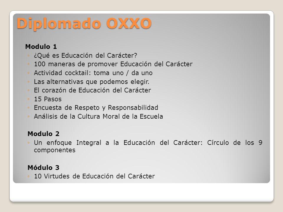Diplomado OXXO Modulo 1 ¿Qué es Educación del Carácter? 100 maneras de promover Educación del Carácter Actividad cocktail: toma uno / da uno Las alter