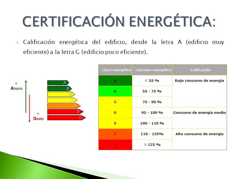 Calificación energética del edificio, desde la letra A (edificio muy eficiente) a la letra G (edificio poco eficiente).