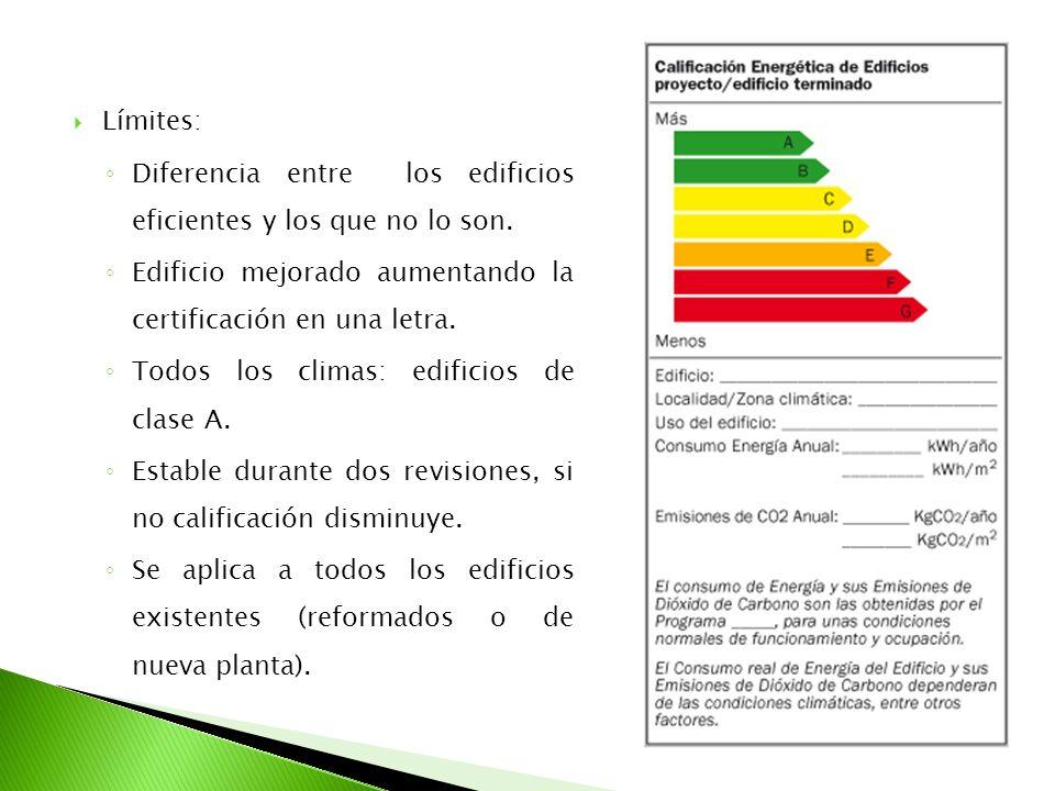 Límites: Diferencia entre los edificios eficientes y los que no lo son. Edificio mejorado aumentando la certificación en una letra. Todos los climas: