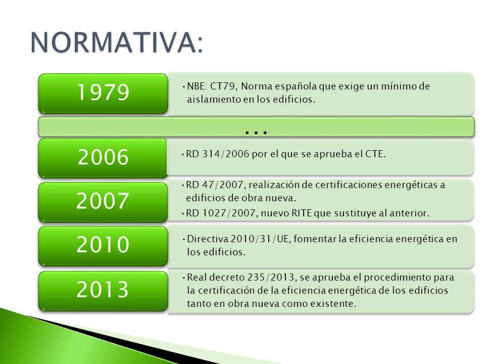 NBE: CT79, Norma española que exige un mínimo de aislamiento en los edificios. 1979 … RD 47/2007, realización de certificaciones energéticas a edifici