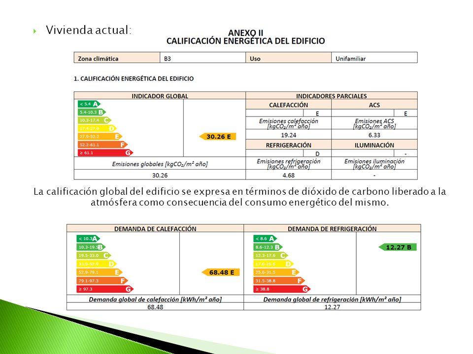 Vivienda actual: La calificación global del edificio se expresa en términos de dióxido de carbono liberado a la atmósfera como consecuencia del consum