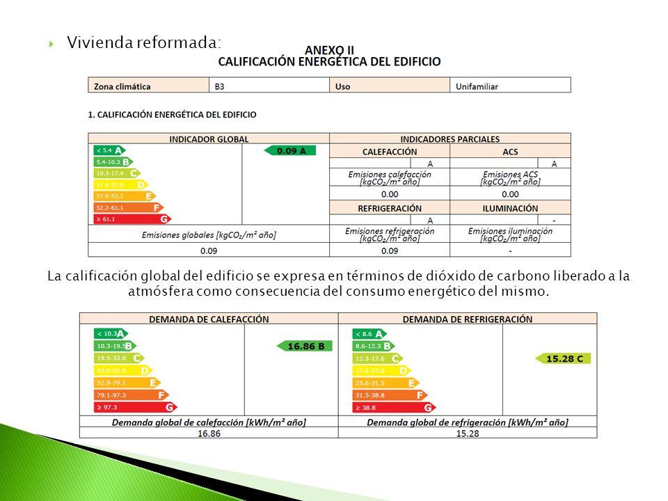 Vivienda reformada: La calificación global del edificio se expresa en términos de dióxido de carbono liberado a la atmósfera como consecuencia del con