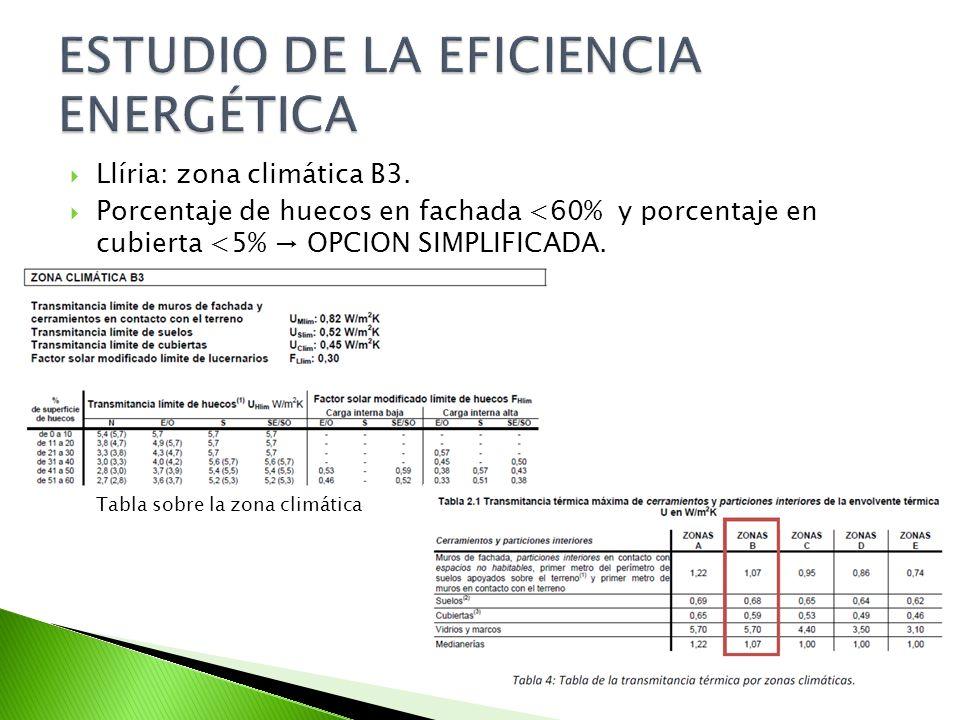Llíria: zona climática B3. Porcentaje de huecos en fachada <60% y porcentaje en cubierta <5% OPCION SIMPLIFICADA. Tabla sobre la zona climática