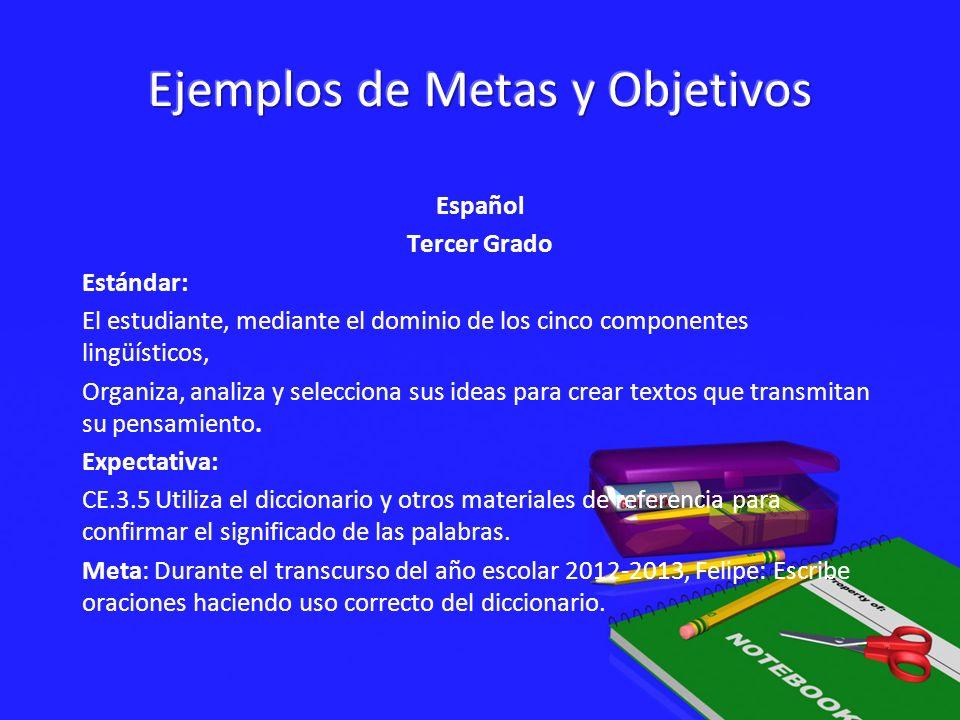 Español Tercer Grado Estándar: El estudiante, mediante el dominio de los cinco componentes lingüísticos, Organiza, analiza y selecciona sus ideas para