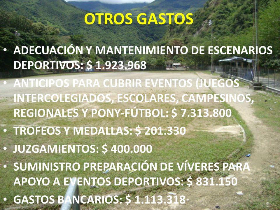OTROS GASTOS ADECUACIÓN Y MANTENIMIENTO DE ESCENARIOS DEPORTIVOS: $ 1.923.968 ANTICIPOS PARA CUBRIR EVENTOS (JUEGOS INTERCOLEGIADOS, ESCOLARES, CAMPES