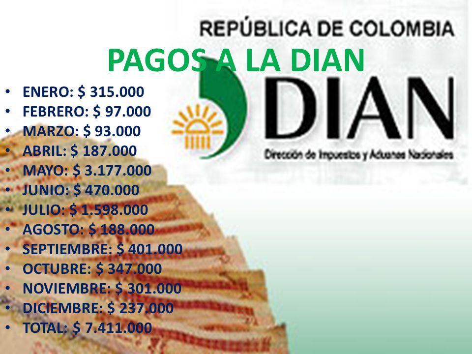 PAGOS A LA DIAN ENERO: $ 315.000 FEBRERO: $ 97.000 MARZO: $ 93.000 ABRIL: $ 187.000 MAYO: $ 3.177.000 JUNIO: $ 470.000 JULIO: $ 1.598.000 AGOSTO: $ 18