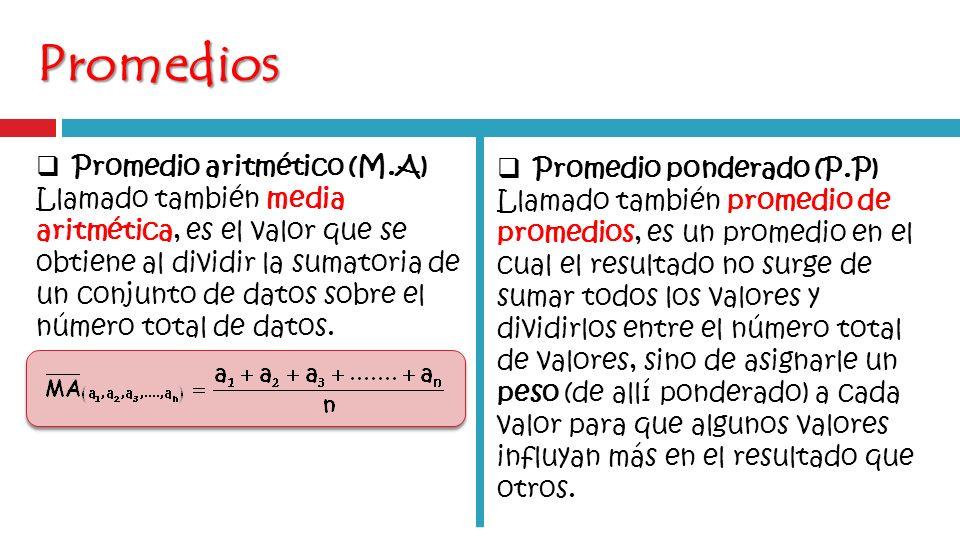 Promedios Promedio aritmético (M.A) Llamado también media aritmética, es el valor que se obtiene al dividir la sumatoria de un conjunto de datos sobre el número total de datos.