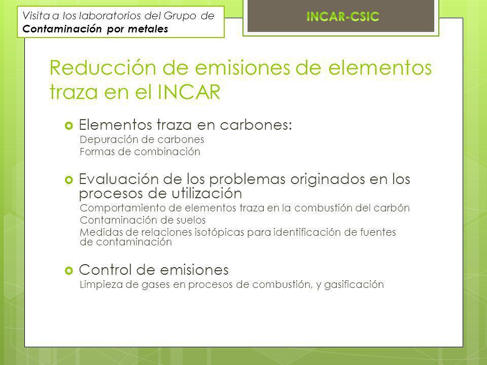 Reducción de emisiones de elementos traza en el INCAR Elementos traza en carbones: Depuración de carbones Formas de combinación Evaluación de los prob