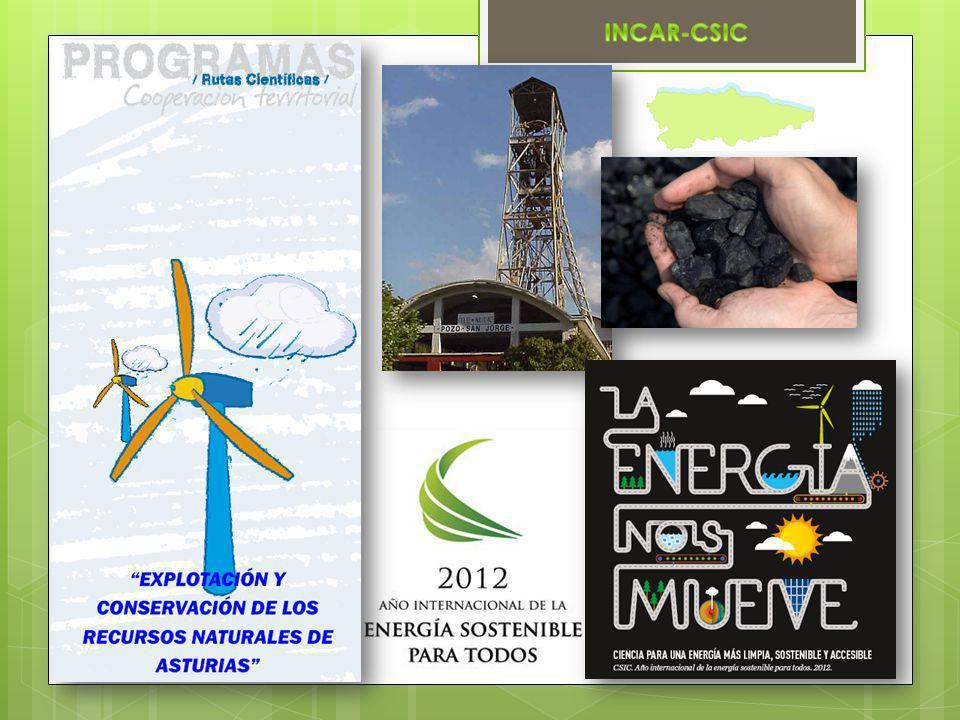 Bienvenida Presentación Video del INCAR Energía y cambio climático Energía y Recursos naturales CO 2 y cambio climático Usos limpios del carbón Visita instalaciones Preparación y análisis Procesos energéticos y reducción de emisiones Captura de CO 2 Control de emisiones (Contaminación por metales)