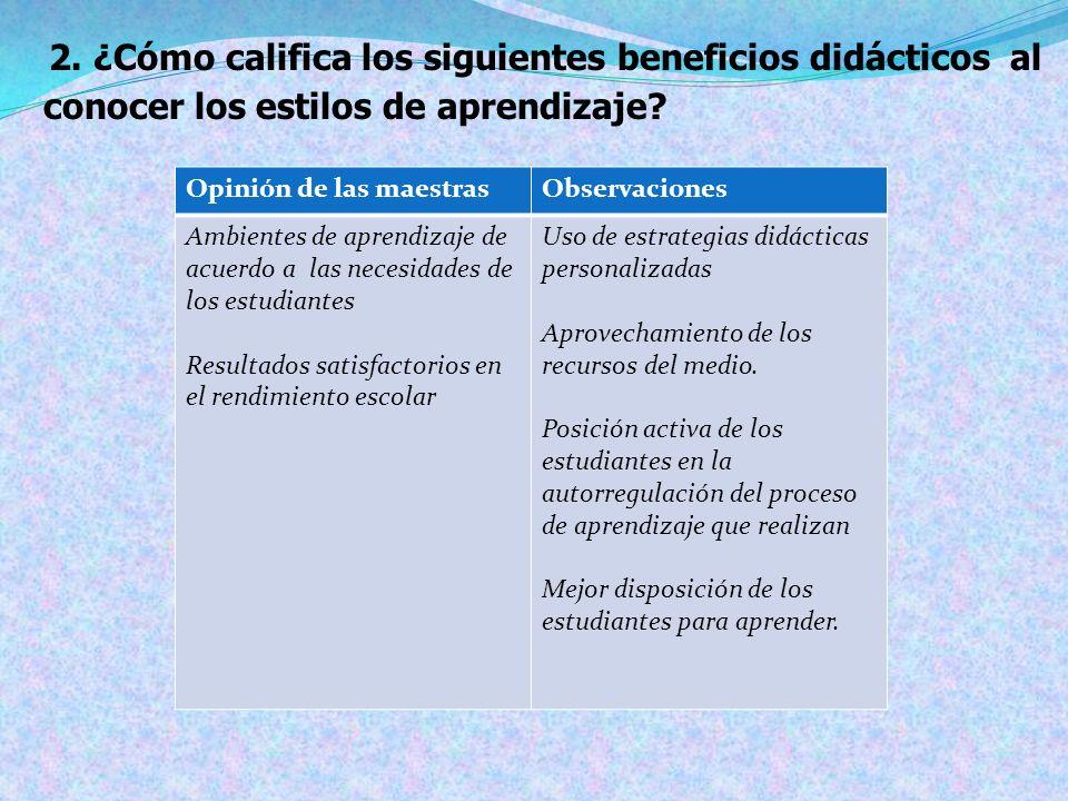 2. ¿Cómo califica los siguientes beneficios didácticos al conocer los estilos de aprendizaje? Opinión de las maestrasObservaciones Ambientes de aprend
