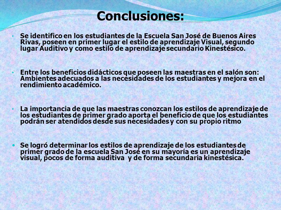 Conclusiones: Se identifico en los estudiantes de la Escuela San José de Buenos Aires Rivas, poseen en primer lugar el estilo de aprendizaje Visual, s