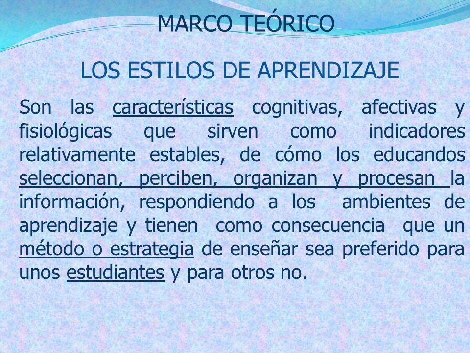 MARCO TEÓRICO LOS ESTILOS DE APRENDIZAJE Son las características cognitivas, afectivas y fisiológicas que sirven como indicadores relativamente establ