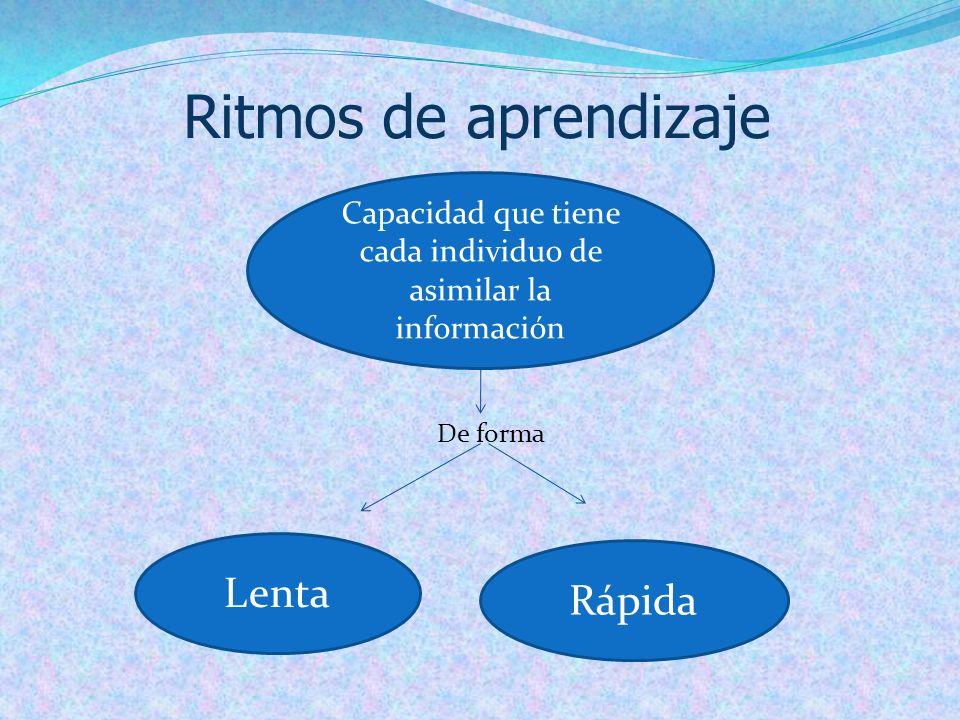 Ritmos de aprendizaje Capacidad que tiene cada individuo de asimilar la información De forma Lenta Rápida