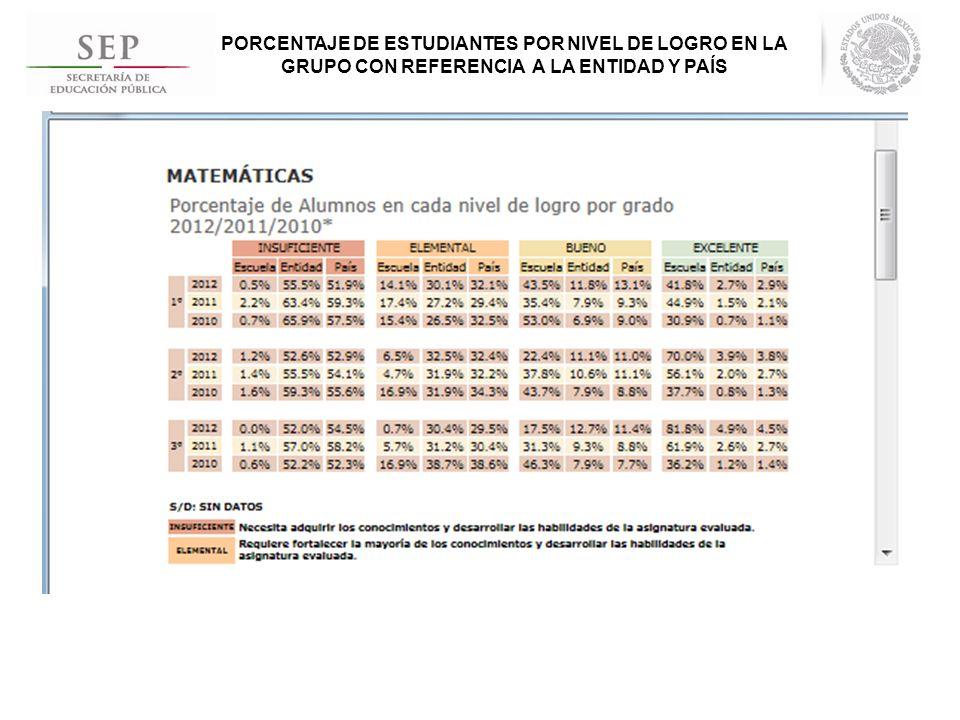 IDENTIFICACIÓN DE FORTALEZAS Y DEBILIDADES EN EL DOMINIO TEMÁTICO