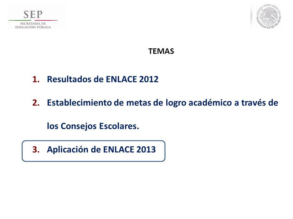 1.Está programada a realizarse en la Semana Nacional de la Evaluación, contemplada en el Calendario Escolar 2012-2013, del 3 al 7 de junio.