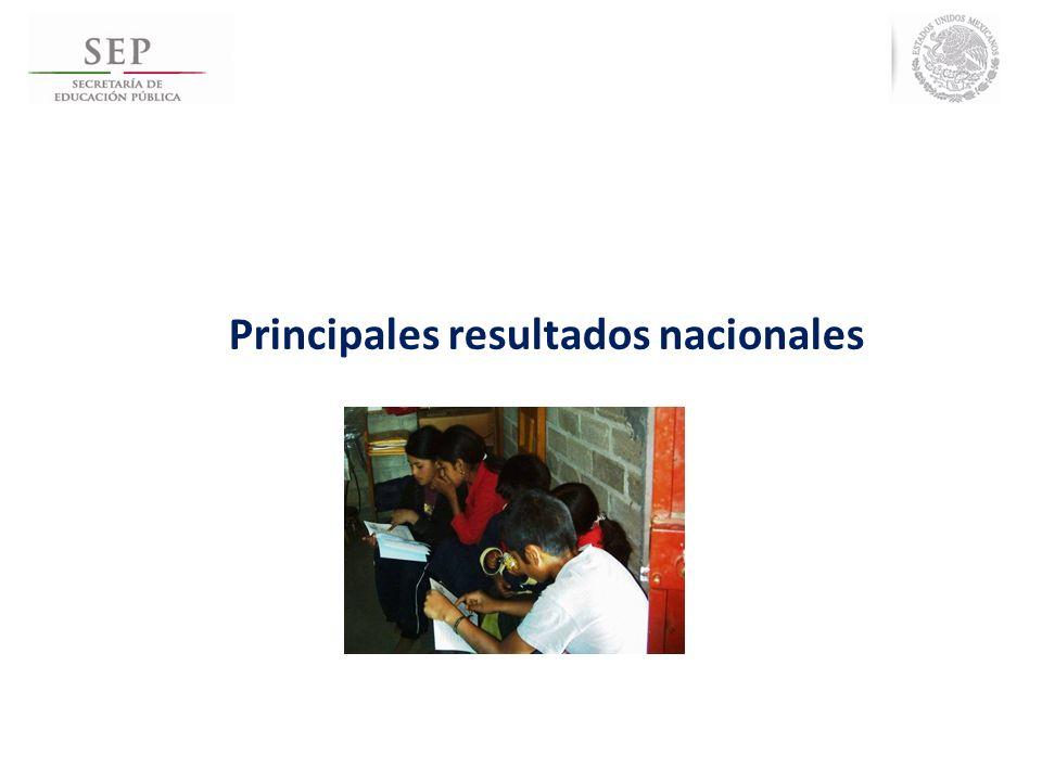 Principales resultados nacionales