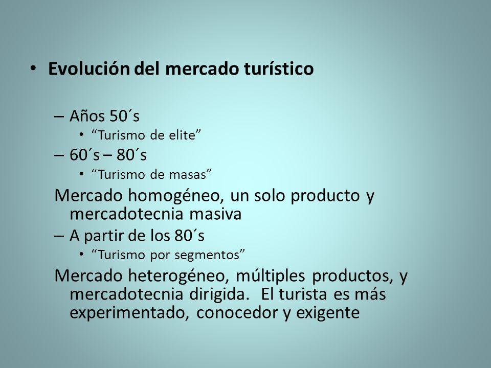 Evolución del mercado turístico – Años 50´s Turismo de elite – 60´s – 80´s Turismo de masas Mercado homogéneo, un solo producto y mercadotecnia masiva – A partir de los 80´s Turismo por segmentos Mercado heterogéneo, múltiples productos, y mercadotecnia dirigida.