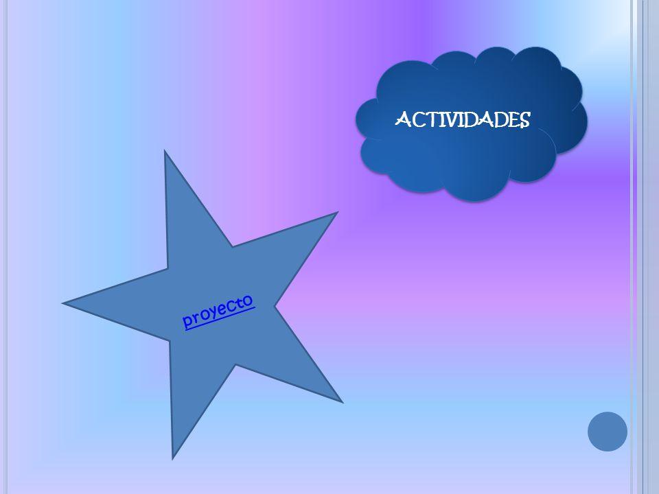 ACTIVIDADES proyecto