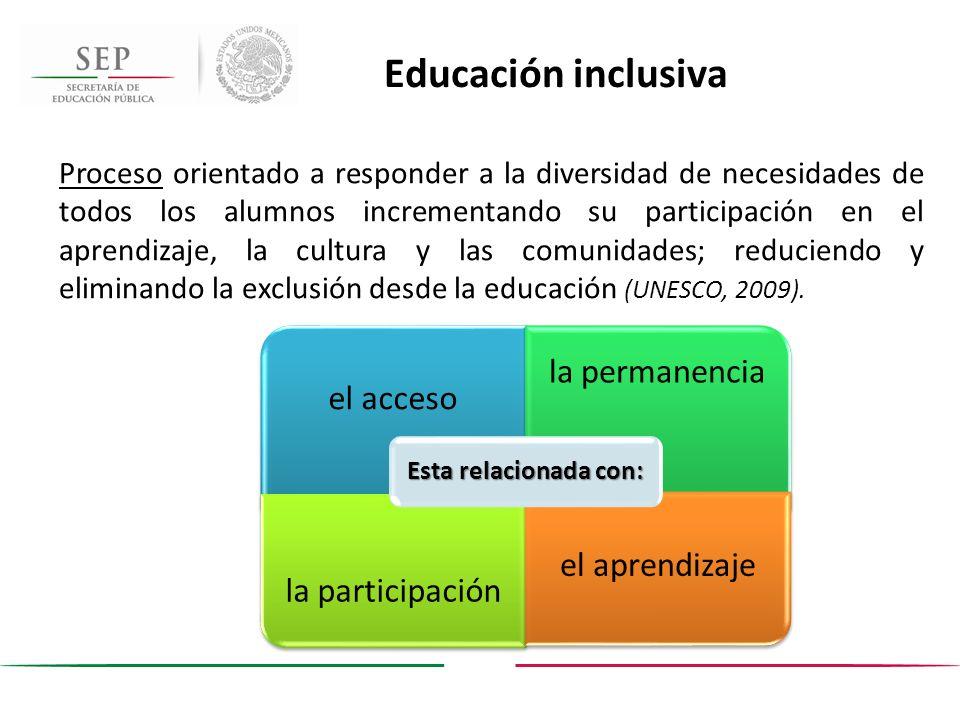 Educación inclusiva Proceso orientado a responder a la diversidad de necesidades de todos los alumnos incrementando su participación en el aprendizaje