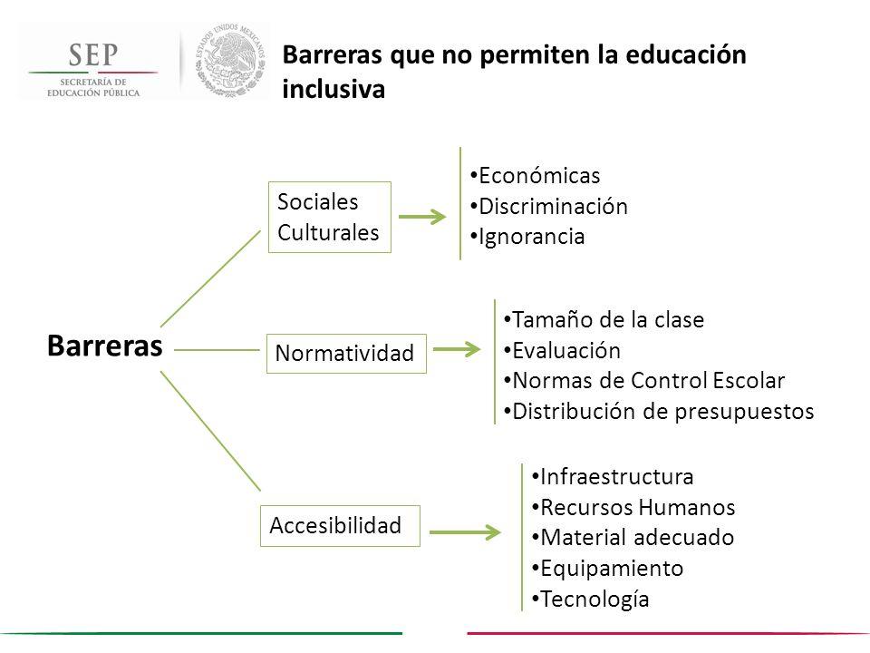 Barreras Normatividad Sociales Culturales Accesibilidad Económicas Discriminación Ignorancia Tamaño de la clase Evaluación Normas de Control Escolar D
