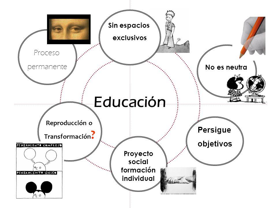 Proceso permanente No es neutra Persigue objetivos Proyecto social formación individual Reproducción o Transformación ? Sin espacios exclusivos