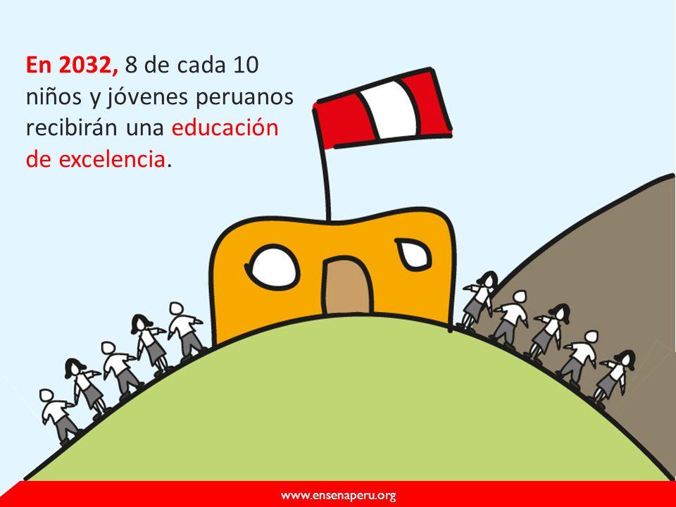 www.ensenaperu.org En 2032, 8 de cada 10 niños y jóvenes peruanos recibirán una educación de excelencia.