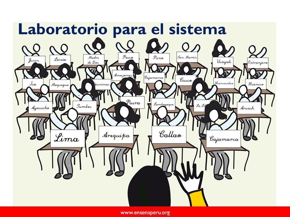 www.ensenaperu.org Laboratorio para el sistema