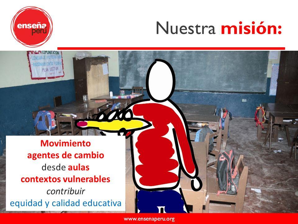 Nuestra misión: www.ensenaperu.org Movimiento agentes de cambio desde aulas contextos vulnerables contribuir equidad y calidad educativa