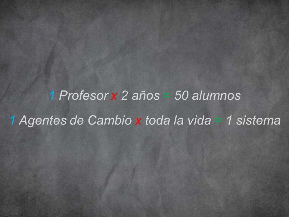 1 Profesor x 2 años = 50 alumnos 1 Agentes de Cambio x toda la vida = 1 sistema